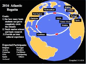 2016-atlantic-regatta-graphic